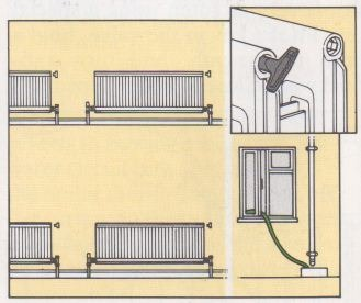 How To Drain A Central Heating System The Self