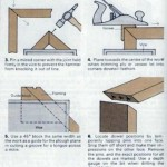 Four Ways to Make Mitre Joints
