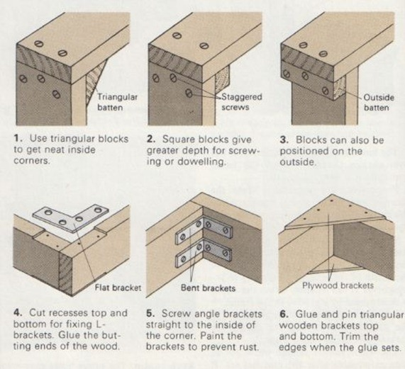 Platform bed ikea canada, woodworking joints for table legs