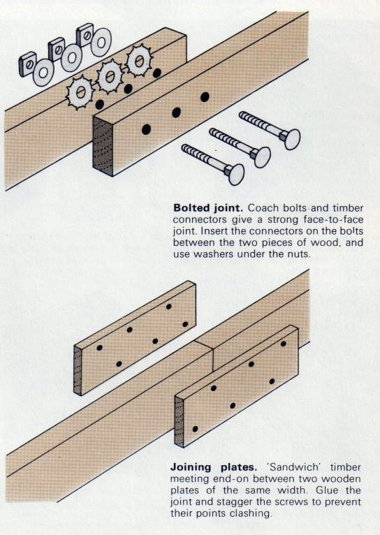 Bench Design Looking For Wood Joints End To End