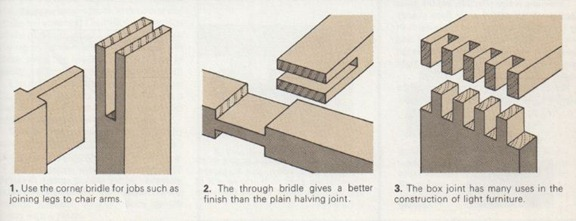 how to make a bridle joint