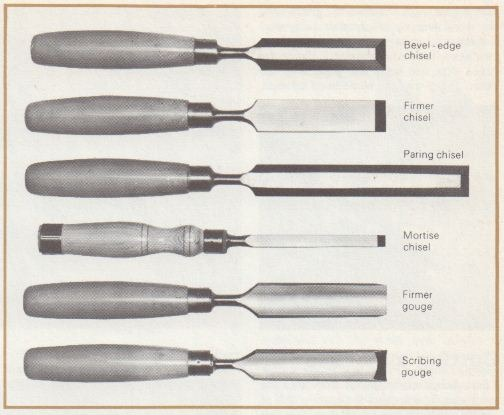 Types Of Chisels Used