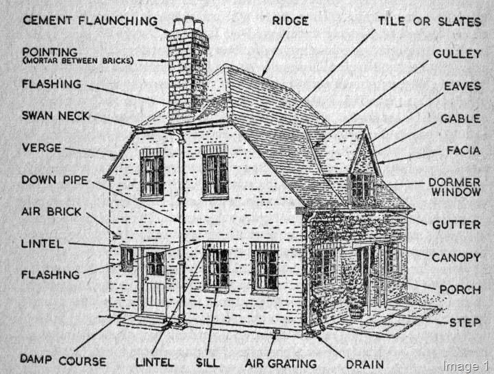 Roof Repair Ridges And Roofing Repair Advice The Self Sufficiency Diy Info Zone