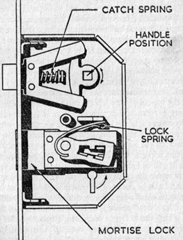 single lock mechanism